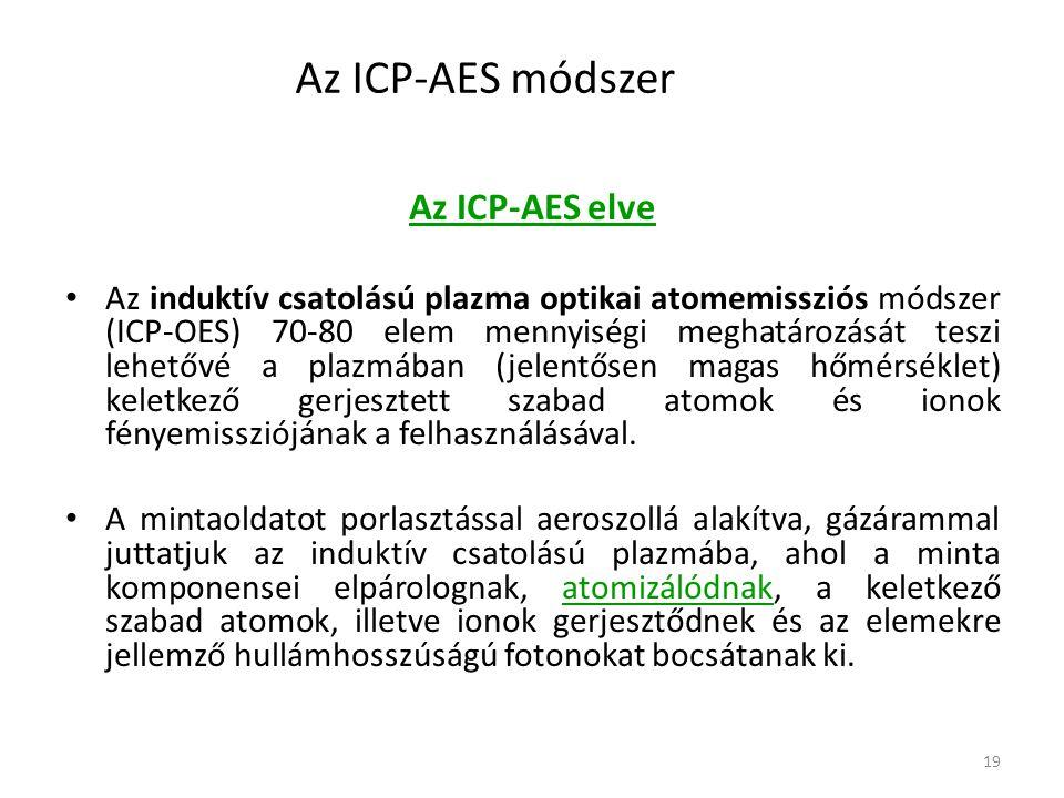 19 Az ICP-AES módszer Az ICP-AES elve • Az induktív csatolású plazma optikai atomemissziós módszer (ICP-OES) 70-80 elem mennyiségi meghatározását teszi lehetővé a plazmában (jelentősen magas hőmérséklet) keletkező gerjesztett szabad atomok és ionok fényemissziójának a felhasználásával.