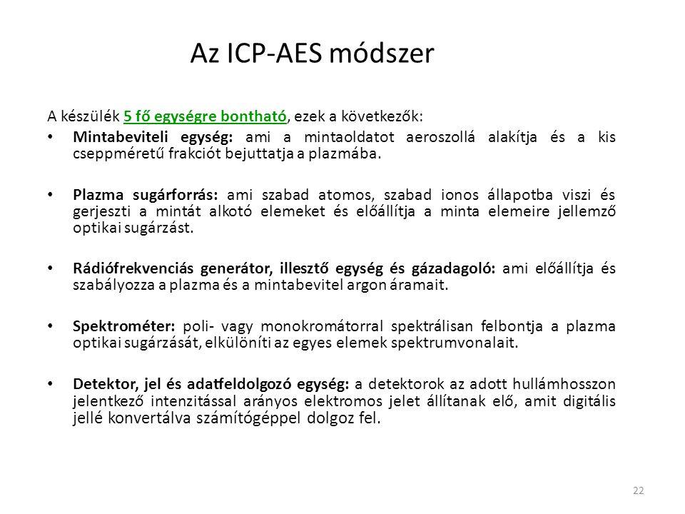22 Az ICP-AES módszer A készülék 5 fő egységre bontható, ezek a következők: • Mintabeviteli egység: ami a mintaoldatot aeroszollá alakítja és a kis cseppméretű frakciót bejuttatja a plazmába.