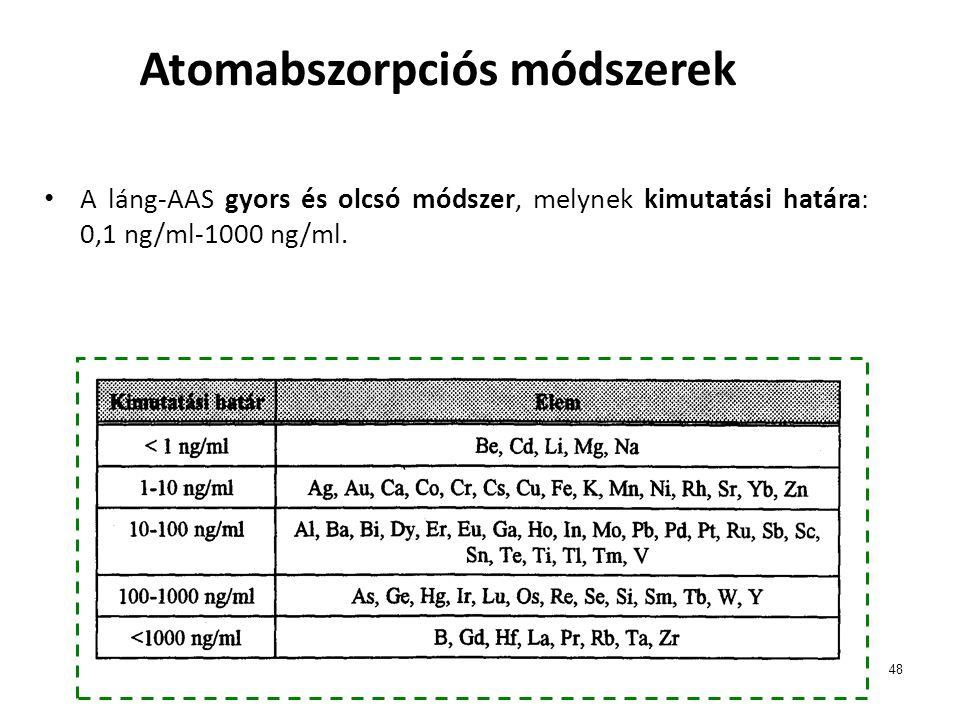 48 Atomabszorpciós módszerek • A láng-AAS gyors és olcsó módszer, melynek kimutatási határa: 0,1 ng/ml-1000 ng/ml.