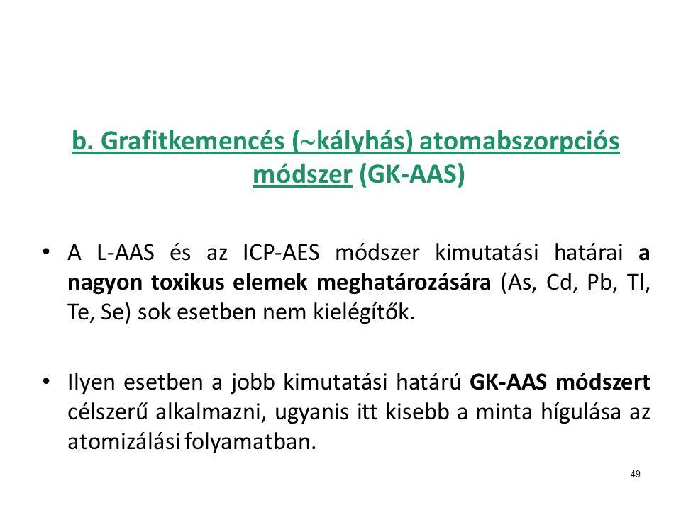 49 b. Grafitkemencés (  kályhás) atomabszorpciós módszer (GK-AAS) • A L-AAS és az ICP-AES módszer kimutatási határai a nagyon toxikus elemek meghatár
