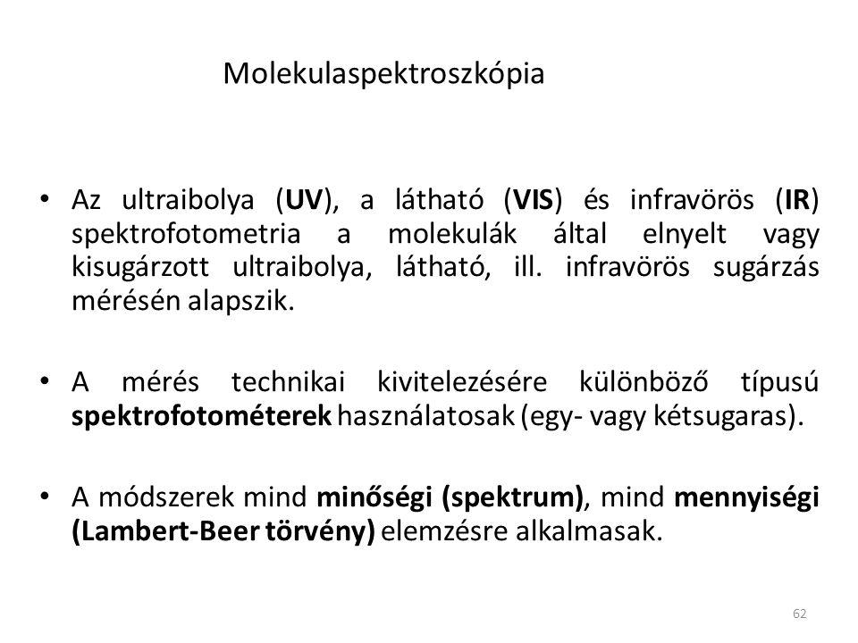 62 Molekulaspektroszkópia • Az ultraibolya (UV), a látható (VIS) és infravörös (IR) spektrofotometria a molekulák által elnyelt vagy kisugárzott ultra