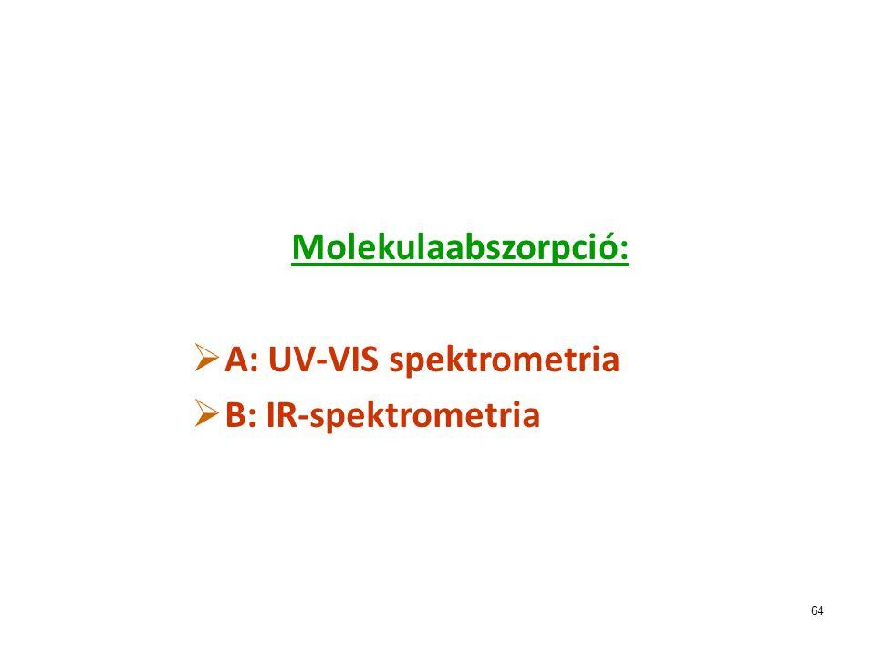 64 Molekulaabszorpció:  A: UV-VIS spektrometria  B: IR-spektrometria