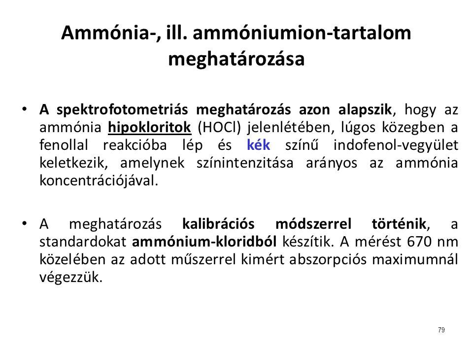 79 Ammónia-, ill. ammóniumion-tartalom meghatározása • A spektrofotometriás meghatározás azon alapszik, hogy az ammónia hipokloritok (HOCl) jelenlétéb