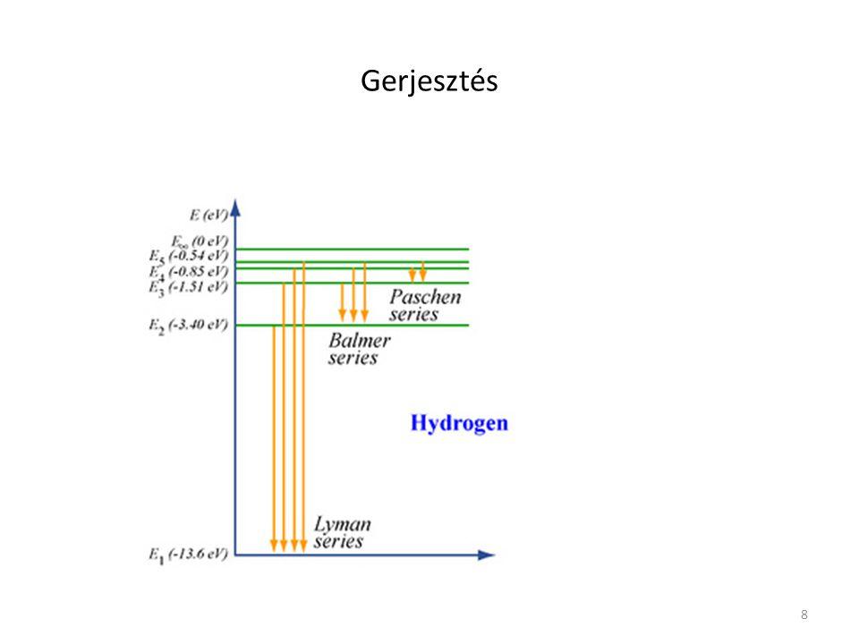 99 FLUOROMETRIA • Alkalmazása elsősorban mennyiségi elemzés szempontjából fontos, a fluoreszcens fény intenzitása (I) és a koncentráció (c) között az alábbi összefüggés áll fenn: Ahol • c a minta koncentrációja, • ε az elnyelés (besugárzás) hullámhosszán érvényes moláris abszorpciós koefficiens, • Io a besugárzó monokromatikus fény intenzitása, • k pedig a küvettára és a műszerre jellemző állandók és a vizsgálandó vegyület ún.