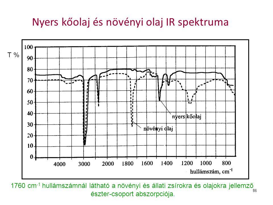 86 Nyers kőolaj és növényi olaj IR spektruma 1760 cm -1 hullámszámnál látható a növényi és állati zsírokra és olajokra jellemző észter-csoport abszorpciója.