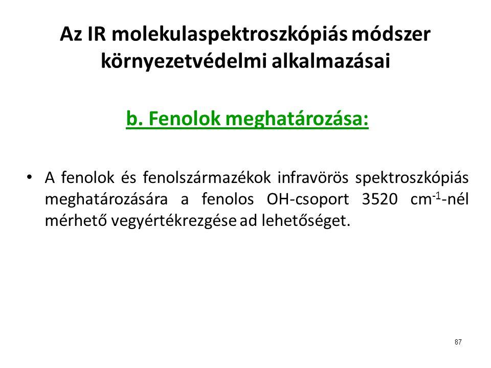 87 Az IR molekulaspektroszkópiás módszer környezetvédelmi alkalmazásai b.