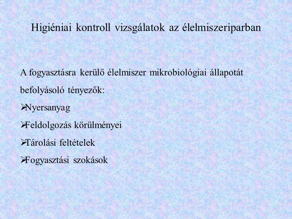 Az élelmiszer (nyersanyag) és a vele kontaktusba kerülő eszközök, személyek mikrobiológiai terheltségének vizsgálata: A./nyersanyag:  mintavétel  laboratóriumi vizsgálat  eredmény … mikrobaszám/mintaegység B./feldolgozás körülményei: 1.Berendezések felülete (tisztítás-fertőtlenítés után, gyártás előtt…) 2.Levegő (folyamatosan…) 3.Dolgozók (folyamatosan… bőrfelület, ruházat felülete, stb.) C./tárolási feltételek: 1.Csomagolóanyagok felülete (csomagolás előtt…) 2.Makro- és mikroklíma (folyamatosan…) 3.Levegő (folyamatosan…) Tényállás: B.