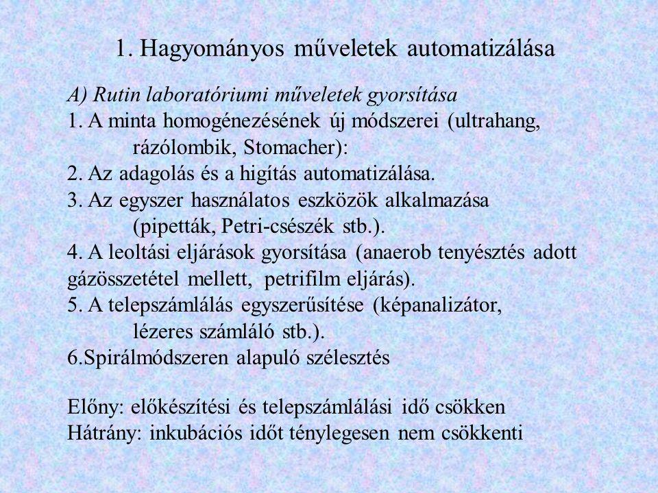 1. Hagyományos műveletek automatizálása A) Rutin laboratóriumi műveletek gyorsítása 1. A minta homogénezésének új módszerei (ultrahang, rázólombik, St