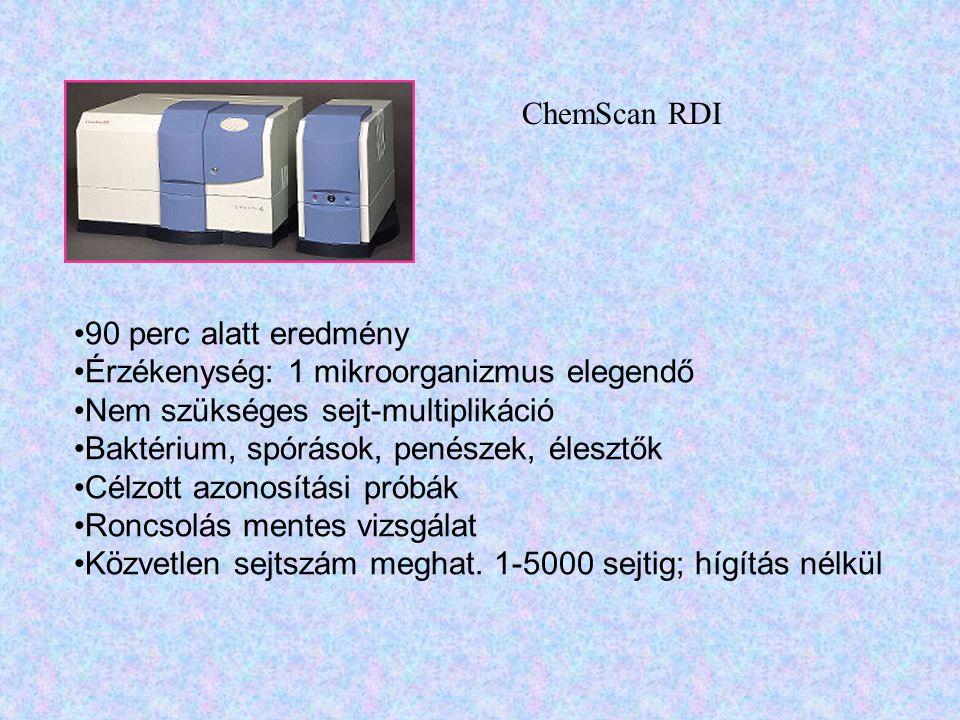 ChemScan RDI •90 perc alatt eredmény •Érzékenység: 1 mikroorganizmus elegendő •Nem szükséges sejt-multiplikáció •Baktérium, spórások, penészek, éleszt