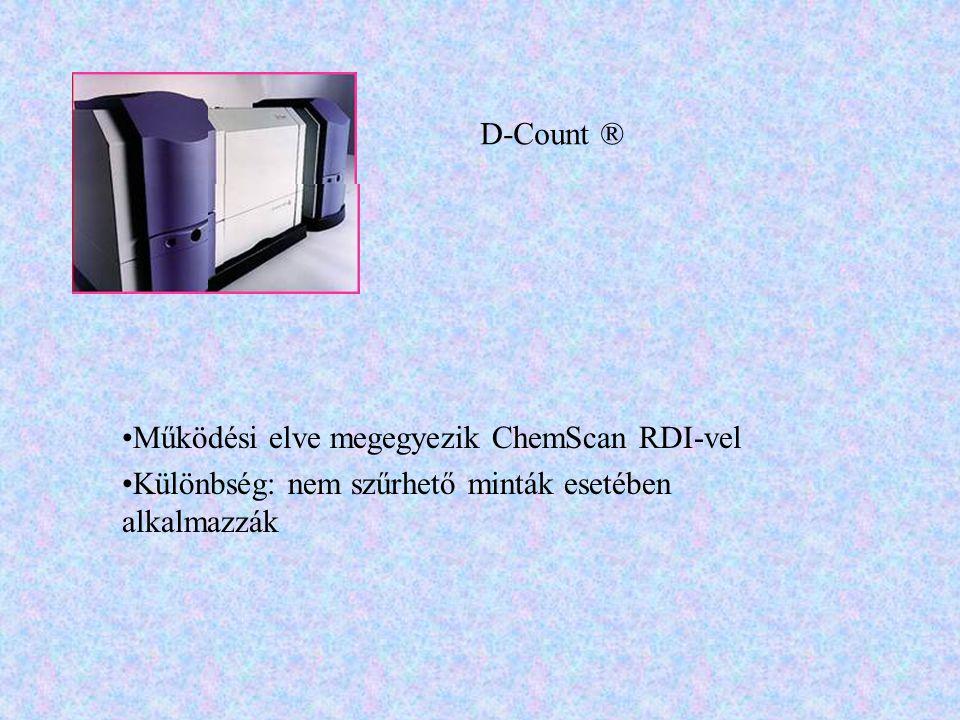 D-Count ® •Működési elve megegyezik ChemScan RDI-vel •Különbség: nem szűrhető minták esetében alkalmazzák