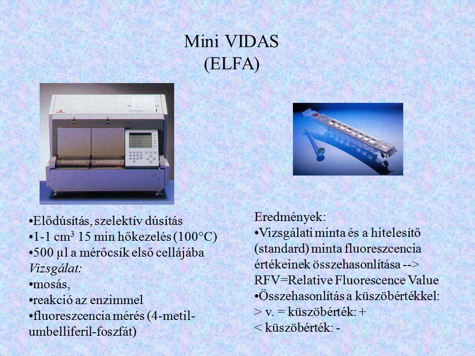 Mini VIDAS (ELFA) •Elődúsítás, szelektív dúsítás •1-1 cm 3 15 min hőkezelés (100°C) •500 µl a mérőcsík első cellájába Vizsgálat: •mosás, •reakció az e