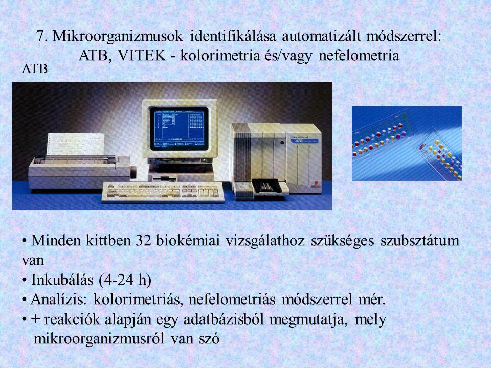 7. Mikroorganizmusok identifikálása automatizált módszerrel: ATB, VITEK - kolorimetria és/vagy nefelometria ATB • Minden kittben 32 biokémiai vizsgála