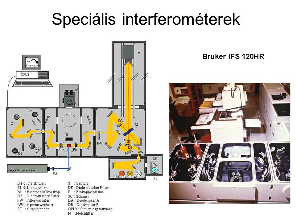 Speciális interferométerek Bruker IFS 120HR