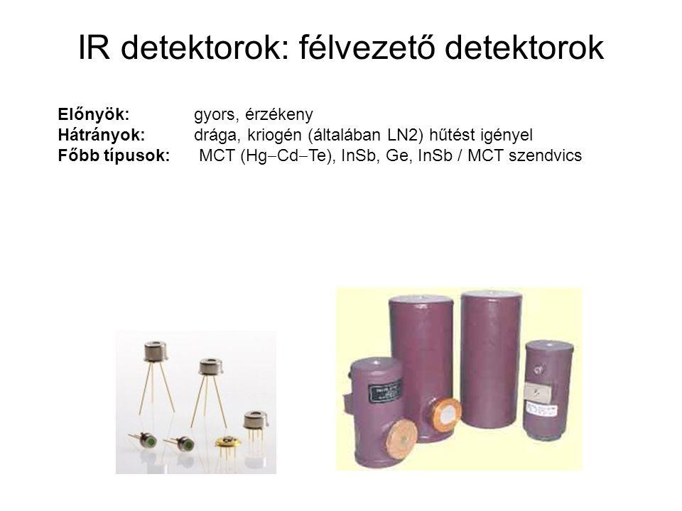 Előnyök: gyors, érzékeny Hátrányok: drága, kriogén (általában LN2) hűtést igényel Főbb típusok: MCT (Hg  Cd  Te), InSb, Ge, InSb / MCT szendvics