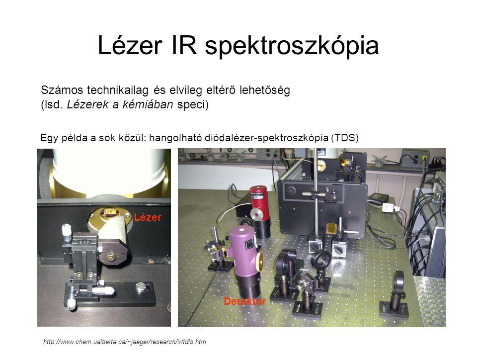 Lézer IR spektroszkópia Számos technikailag és elvileg eltérő lehetőség (lsd. Lézerek a kémiában speci) Egy példa a sok közül: hangolható diódalézer-s