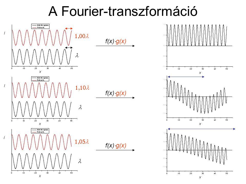 A Fourier-transzformáció f(x)  g(x)      