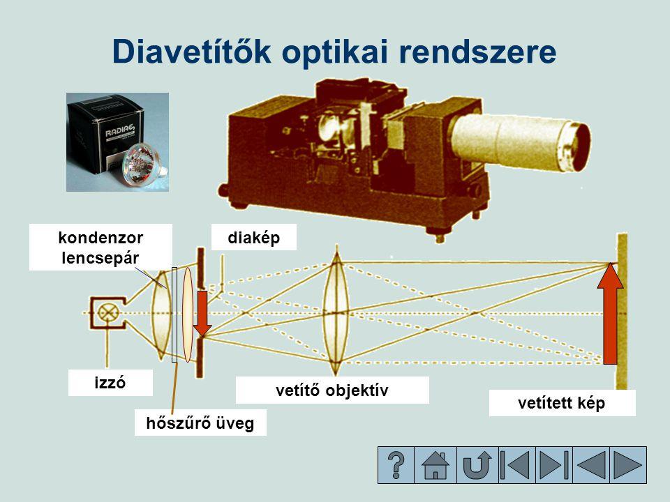 Diavetítők optikai rendszere izzó kondenzor lencsepár diakép vetítő objektív vetített kép hőszűrő üveg