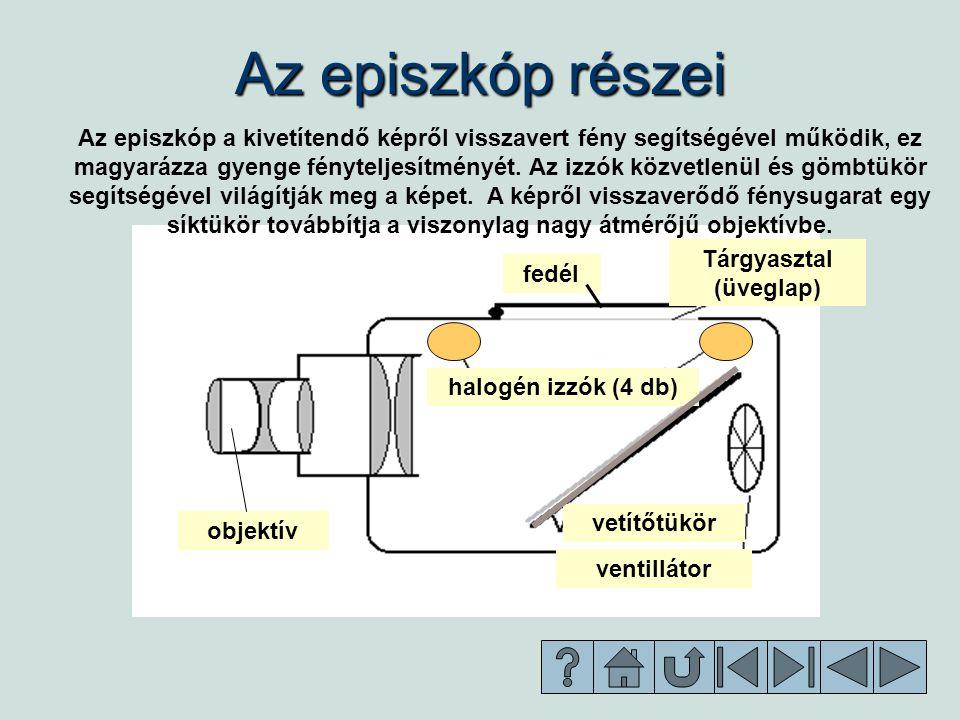 Az episzkóp részei objektív ventillátor vetítőtükör halogén izzók (4 db) fedél Tárgyasztal (üveglap) Az episzkóp a kivetítendő képről visszavert fény