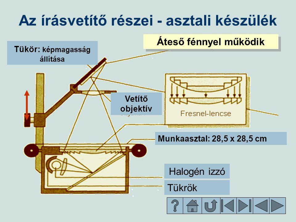 Írásvetítő részei- hordozható fólia helye fényvisszaverő, irányító felület: munkaasztal (tükörlencse) Vetítőfej beépített ventillátoros hűtés Ráeső (visszavert) fénnyel működő írásvetítő Izzó (tartalék is lehet) lecsukható tartókar vetítő objektív - élességállítás tükör