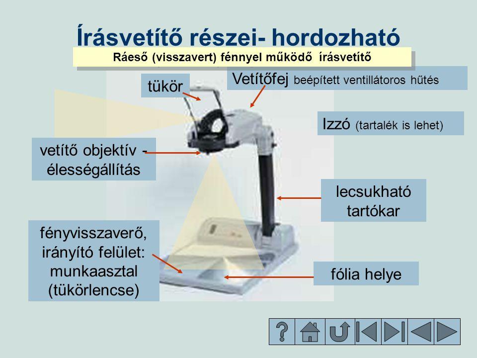 Írásvetítő részei- hordozható fólia helye fényvisszaverő, irányító felület: munkaasztal (tükörlencse) Vetítőfej beépített ventillátoros hűtés Ráeső (v