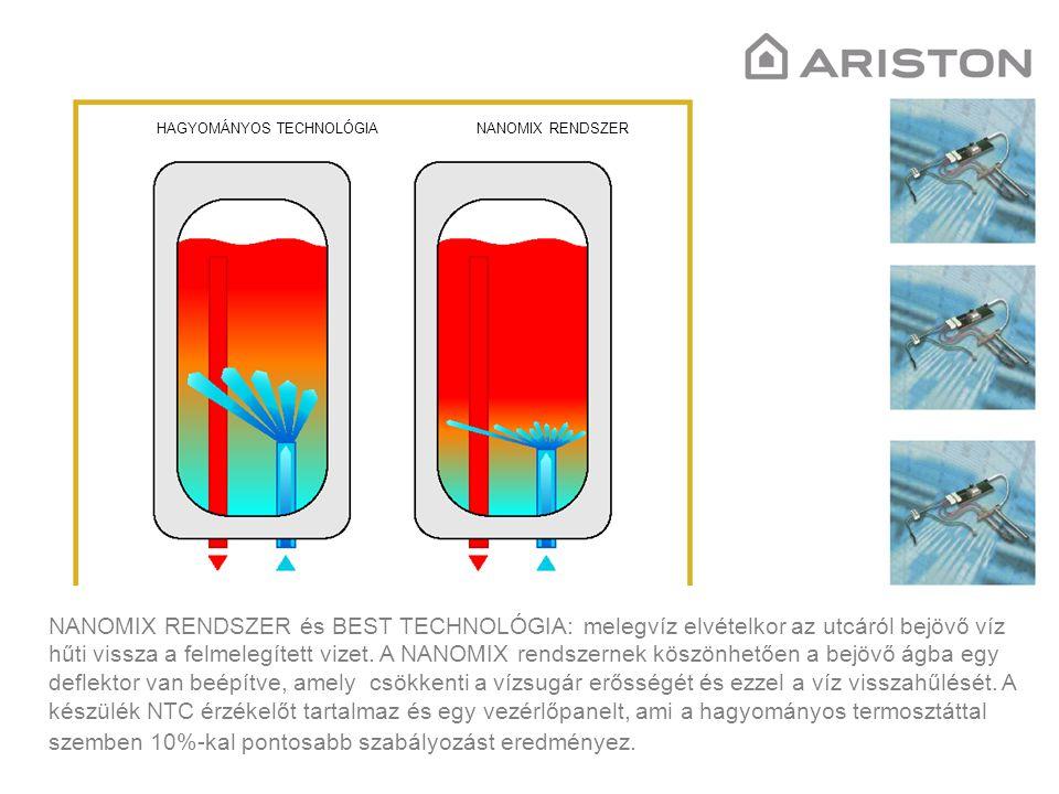 HAGYOMÁNYOS TECHNOLÓGIA NANOMIX RENDSZER NANOMIX RENDSZER és BEST TECHNOLÓGIA: melegvíz elvételkor az utcáról bejövő víz hűti vissza a felmelegített vizet.