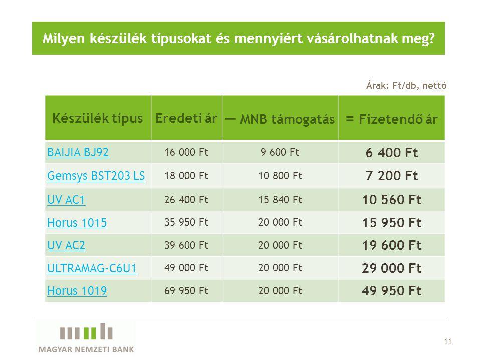 Készülék típusEredeti ár ― MNB támogatás = Fizetendő ár BAIJIA BJ92 16 000 Ft9 600 Ft 6 400 Ft Gemsys BST203 LS 18 000 Ft10 800 Ft 7 200 Ft UV AC1 26