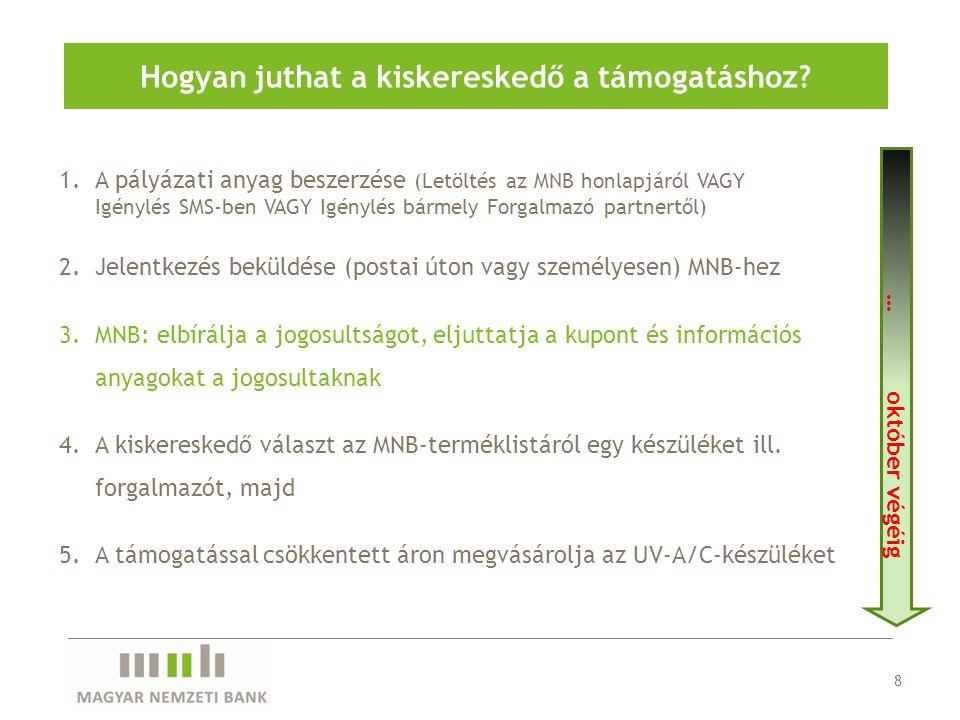 1.A pályázati anyag beszerzése (Letöltés az MNB honlapjáról VAGY Igénylés SMS-ben VAGY Igénylés bármely Forgalmazó partnertől) 2.Jelentkezés beküldése