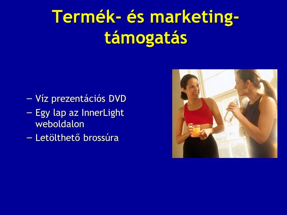 Termék- és marketing- támogatás – Víz prezentációs DVD – Egy lap az InnerLight weboldalon – Letölthető brossúra
