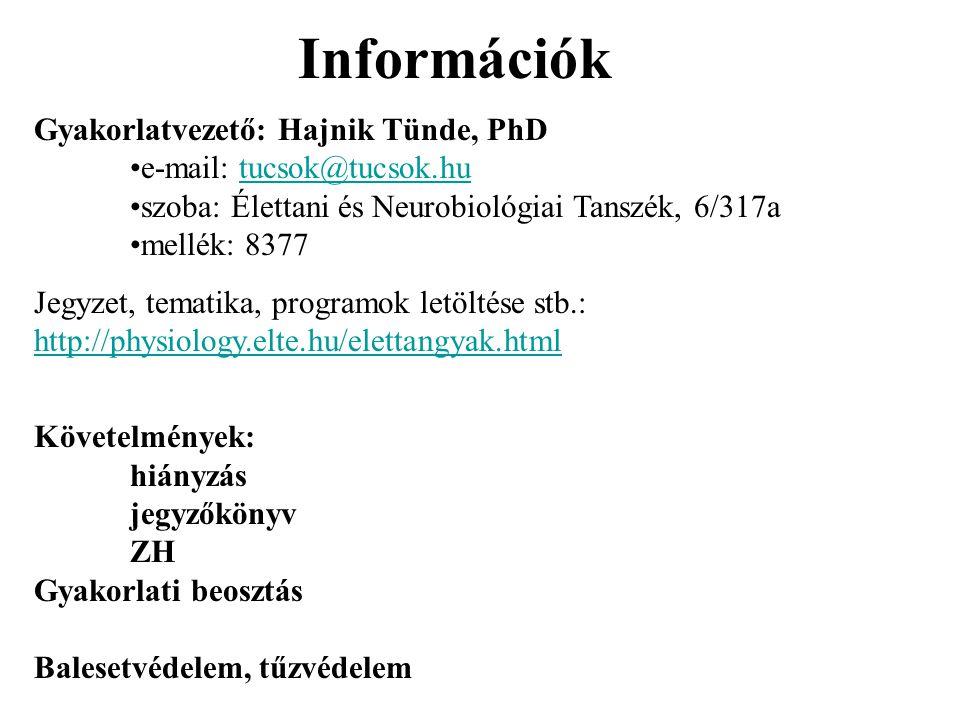 Gyakorlatvezető: Hajnik Tünde, PhD •e-mail: tucsok@tucsok.hutucsok@tucsok.hu •szoba: Élettani és Neurobiológiai Tanszék, 6/317a •mellék: 8377 Jegyzet, tematika, programok letöltése stb.: http://physiology.elte.hu/elettangyak.html http://physiology.elte.hu/elettangyak.html Követelmények: hiányzás jegyzőkönyv ZH Gyakorlati beosztás Balesetvédelem, tűzvédelem Információk