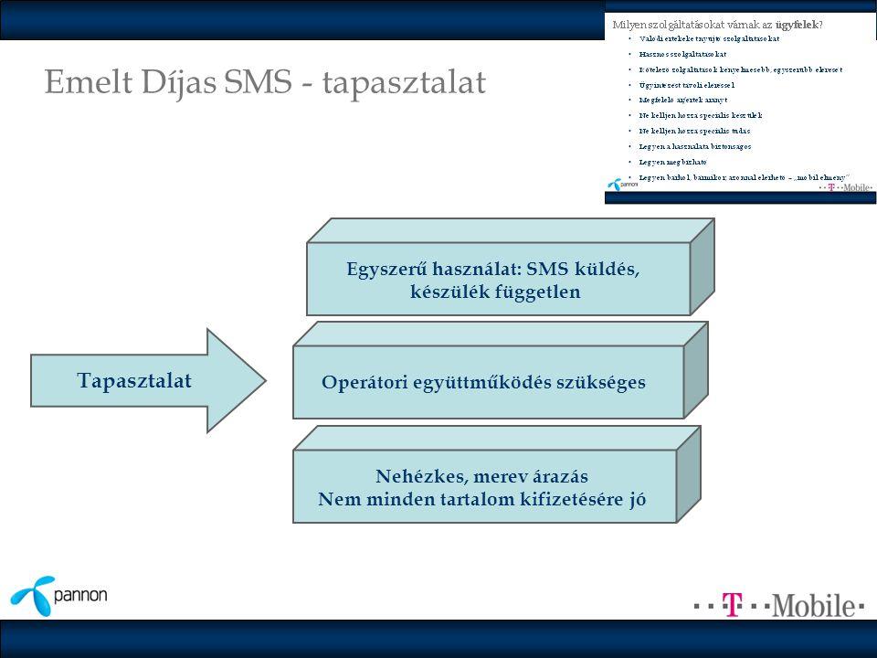 Emelt Díjas SMS - tapasztalat Tapasztalat Operátori együttműködés szükséges Egyszerű használat: SMS küldés, készülék független Nehézkes, merev árazás Nem minden tartalom kifizetésére jó