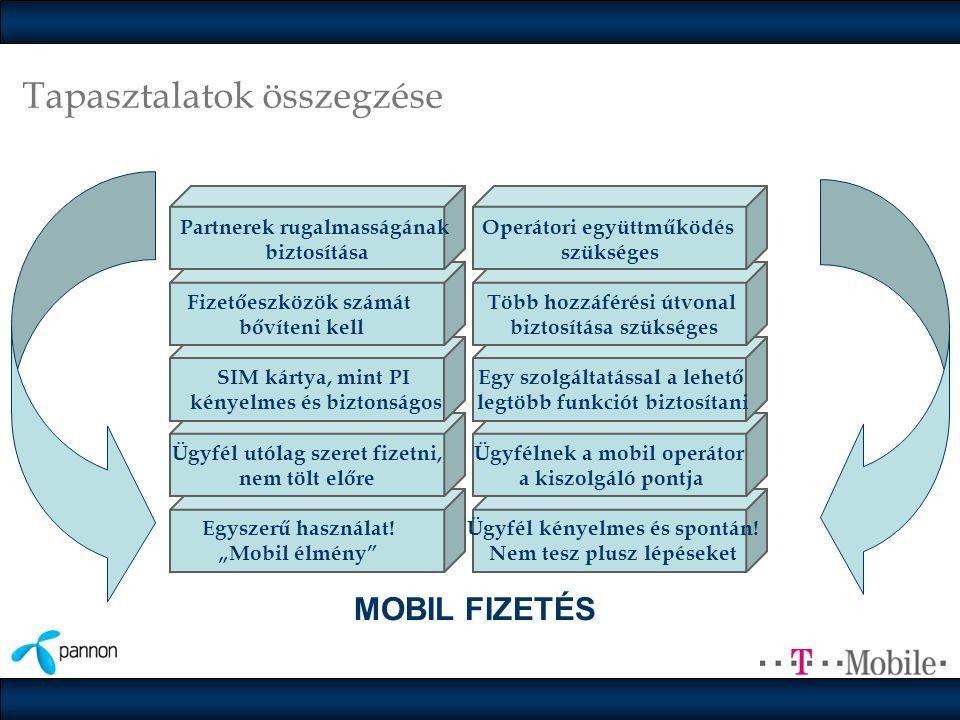 Tapasztalatok összegzése MOBIL FIZETÉS Egyszerű használat.