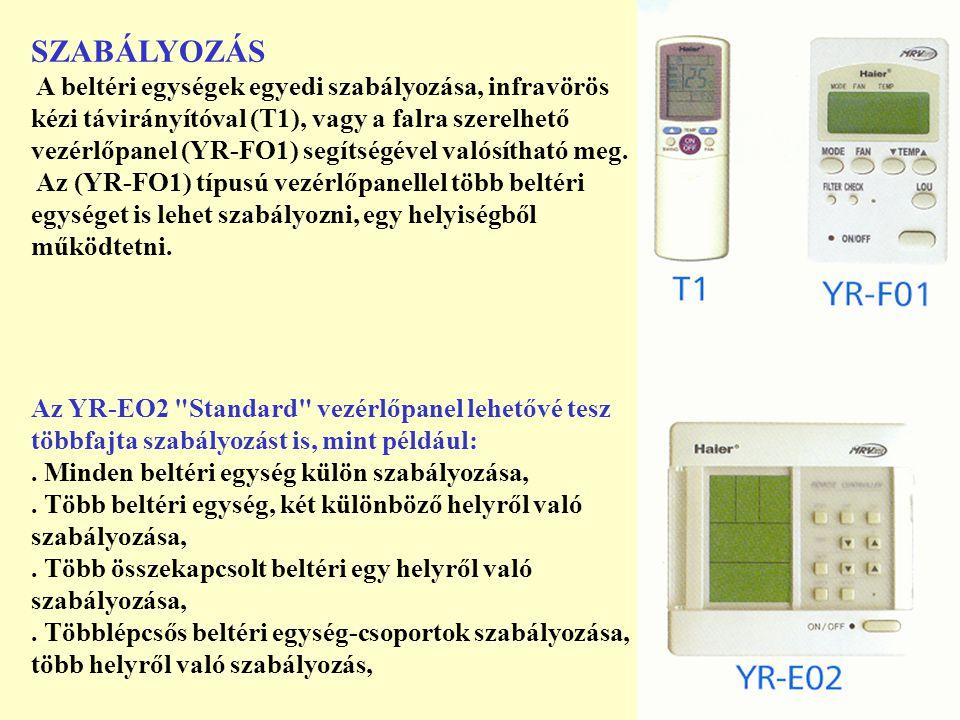 SZABÁLYOZÁS A beltéri egységek egyedi szabályozása, infravörös kézi távirányítóval (T1), vagy a falra szerelhető vezérlőpanel (YR-FO1) segítségével valósítható meg.