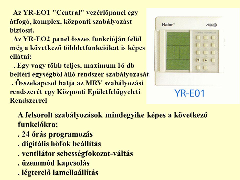Az YR-EO1 Central vezérlőpanel egy átfogó, komplex, központi szabályozást biztosít.