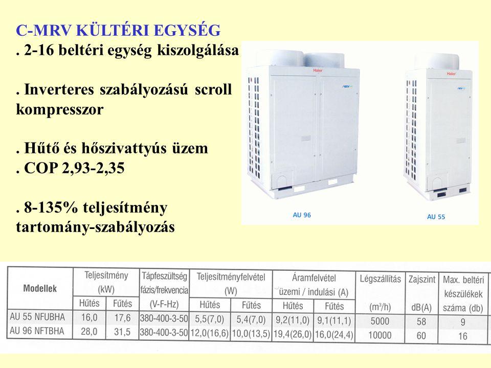C-MRV KÜLTÉRI EGYSÉG. 2-16 beltéri egység kiszolgálása. Inverteres szabályozású scroll kompresszor. Hűtő és hőszivattyús üzem. COP 2,93-2,35. 8-135% t