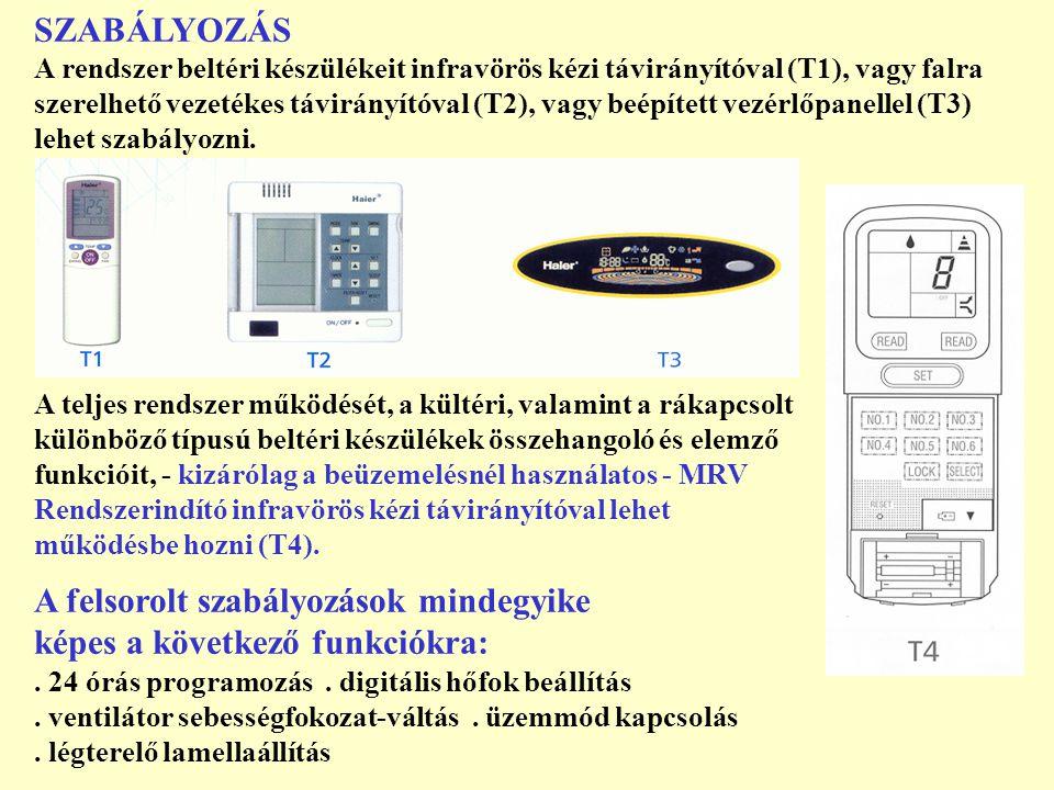 SZABÁLYOZÁS A rendszer beltéri készülékeit infravörös kézi távirányítóval (T1), vagy falra szerelhető vezetékes távirányítóval (T2), vagy beépített vezérlőpanellel (T3) lehet szabályozni.