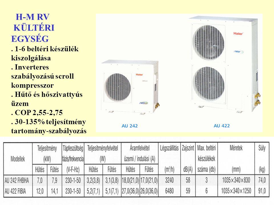 H-M RV KÜLTÉRI EGYSÉG. 1-6 beltéri készülék kiszolgálása. Inverteres szabályozású scroll kompresszor. Hűtő és hőszivattyús üzem. COP 2,55-2,75. 30-135