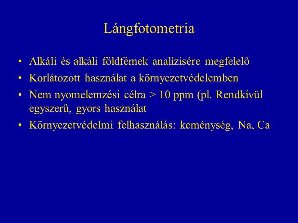 Lángfotometria •Alkáli és alkáli földfémek analízisére megfelelő •Korlátozott használat a környezetvédelemben •Nem nyomelemzési célra > 10 ppm (pl.