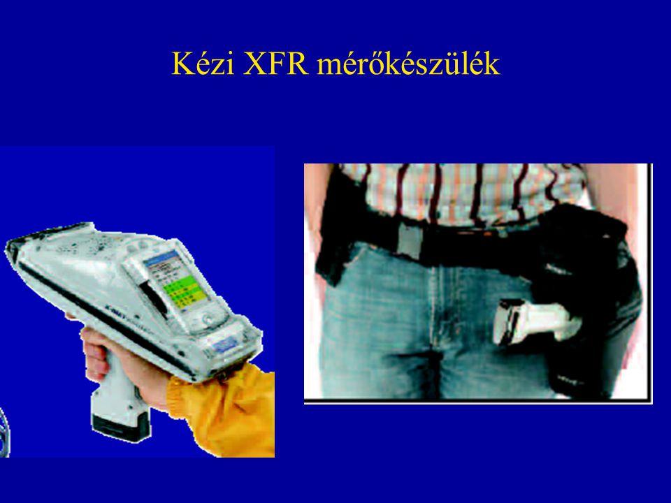 Kézi XFR mérőkészülék