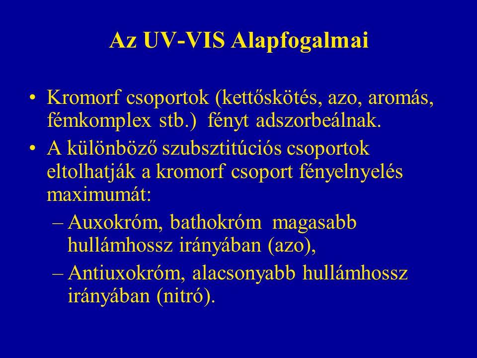 Az UV-VIS Alapfogalmai •Kromorf csoportok (kettőskötés, azo, aromás, fémkomplex stb.) fényt adszorbeálnak.