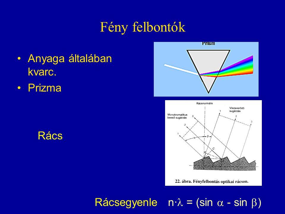 Fény felbontók •Anyaga általában kvarc. •Prizma Rács Rácsegyenlet: n·  = (sin  - sin  )