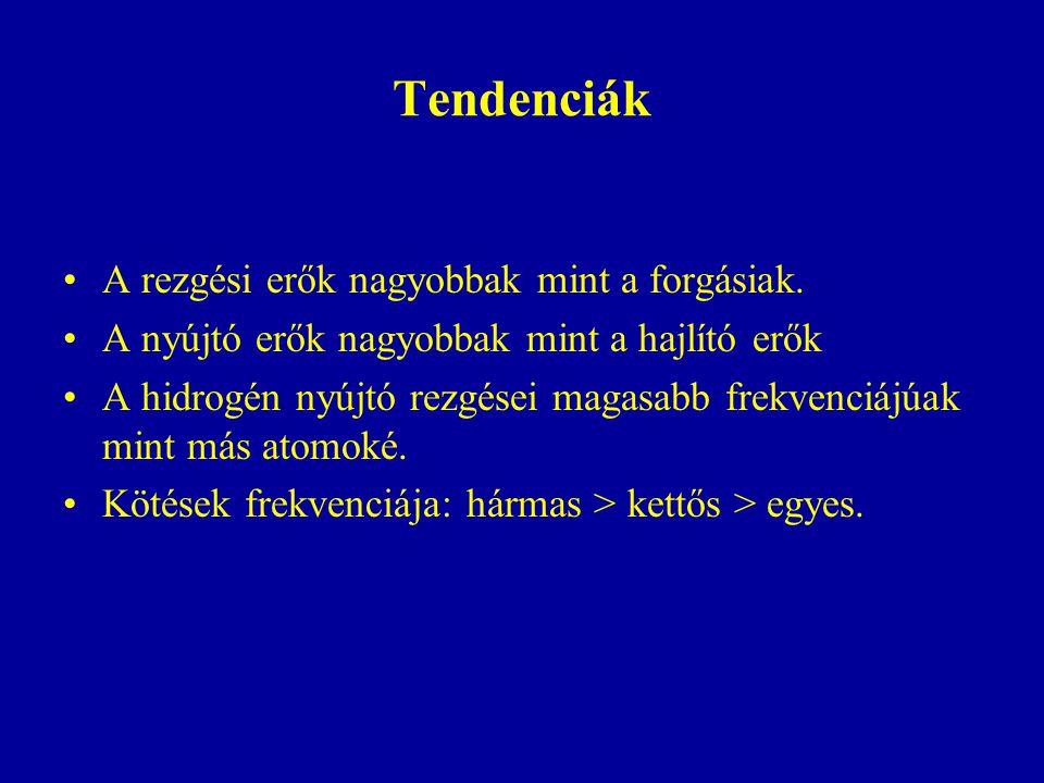 Tendenciák •A rezgési erők nagyobbak mint a forgásiak.