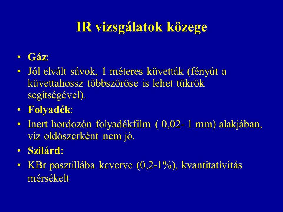 IR vizsgálatok közege •Gáz: •Jól elvált sávok, 1 méteres küvetták (fényút a küvettahossz többszöröse is lehet tükrök segítségével).