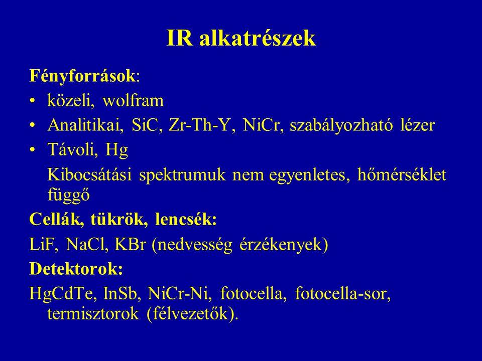 IR alkatrészek Fényforrások: •közeli, wolfram •Analitikai, SiC, Zr-Th-Y, NiCr, szabályozható lézer •Távoli, Hg Kibocsátási spektrumuk nem egyenletes, hőmérséklet függő Cellák, tükrök, lencsék: LiF, NaCl, KBr (nedvesség érzékenyek) Detektorok: HgCdTe, InSb, NiCr-Ni, fotocella, fotocella-sor, termisztorok (félvezetők).