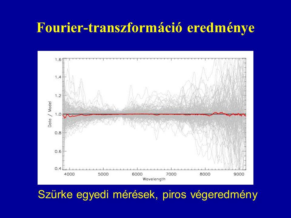 Fourier-transzformáció eredménye Szürke egyedi mérések, piros végeredmény