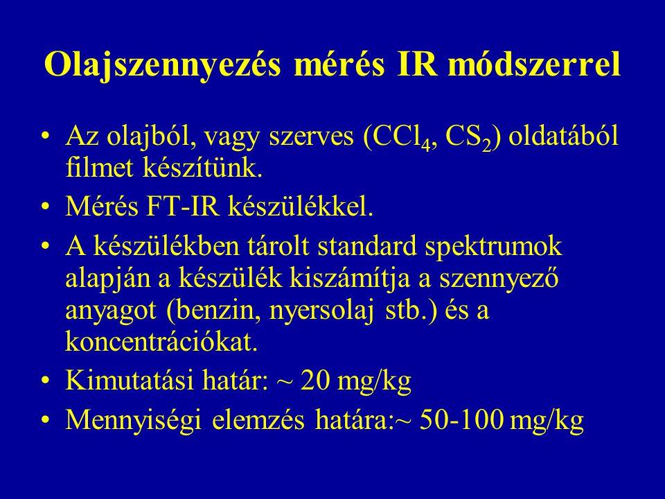 Olajszennyezés mérés IR módszerrel •Az olajból, vagy szerves (CCl 4, CS 2 ) oldatából filmet készítünk.