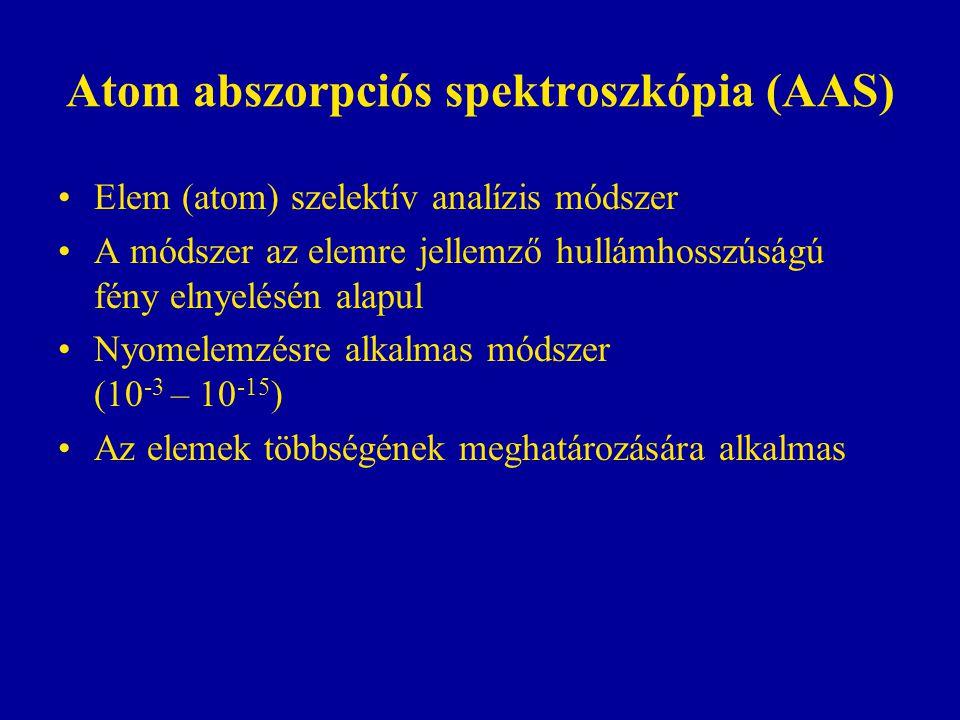 Atom abszorpciós spektroszkópia (AAS) •Elem (atom) szelektív analízis módszer •A módszer az elemre jellemző hullámhosszúságú fény elnyelésén alapul •Nyomelemzésre alkalmas módszer (10 -3 – 10 -15 ) •Az elemek többségének meghatározására alkalmas