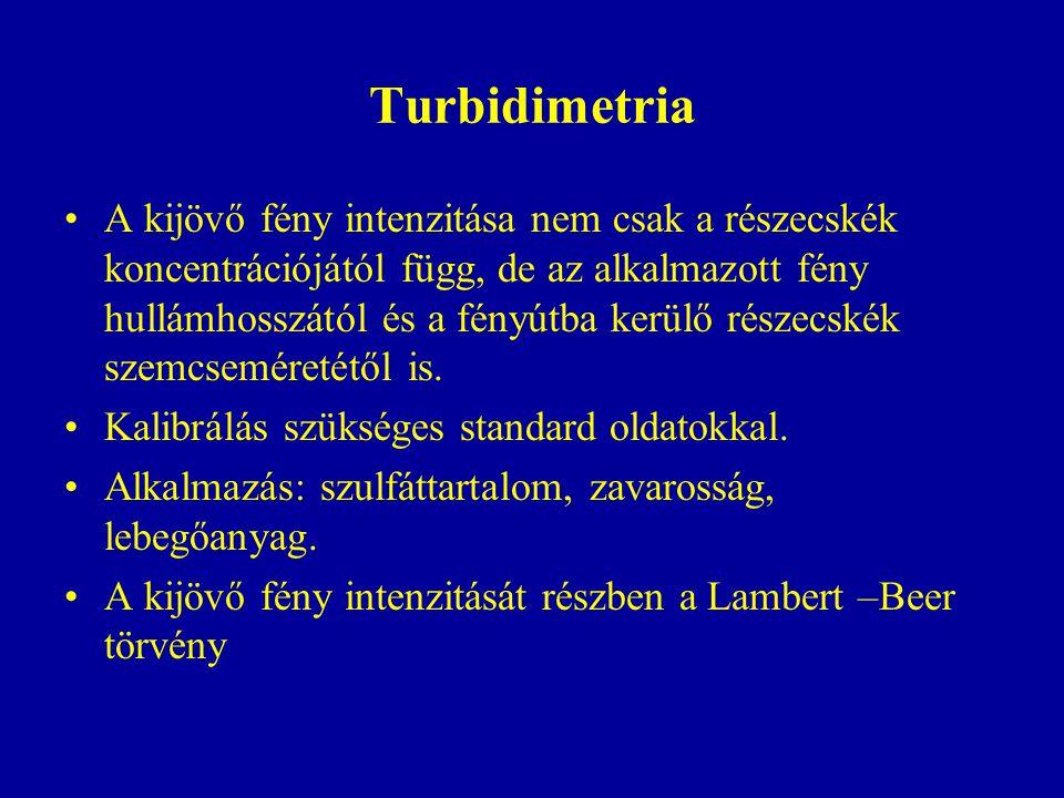 Turbidimetria •A kijövő fény intenzitása nem csak a részecskék koncentrációjától függ, de az alkalmazott fény hullámhosszától és a fényútba kerülő részecskék szemcseméretétől is.