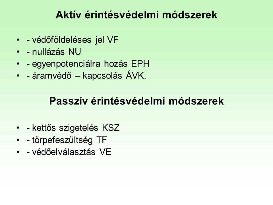 HEFOP 3.3.1. Aktív érintésvédelmi módszerek •- védőföldeléses jel VF •- nullázás NU •- egyenpotenciálra hozás EPH •- áramvédő – kapcsolás ÁVK. Passzív