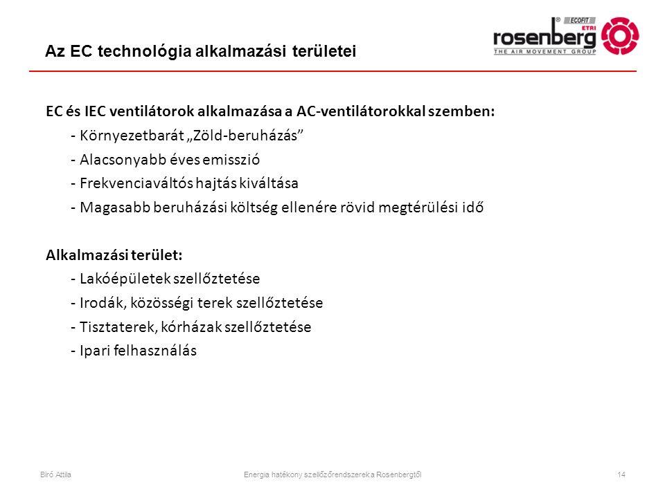 """Az EC technológia alkalmazási területei EC és IEC ventilátorok alkalmazása a AC-ventilátorokkal szemben: - Környezetbarát """"Zöld-beruházás"""" - Alacsonya"""