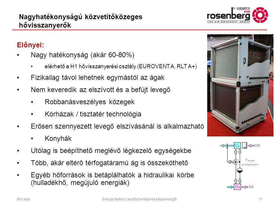 Nagyhatékonyságú közvetítőközeges hővisszanyerők Előnyei: •Nagy hatékonyság (akár 60-80%) •elérhető a H1 hővisszanyerési osztály (EUROVENT A, RLT A+)